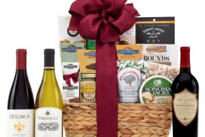 Why gift baskets are the perfect form of the present?