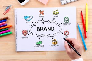 Brand Name Marketing – How To Build Your Brand As Google Did